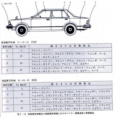 sokudosuitei02