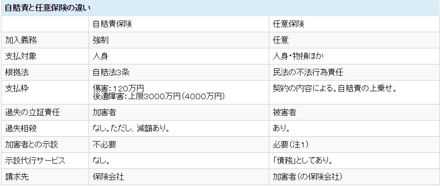 jibaiseki01